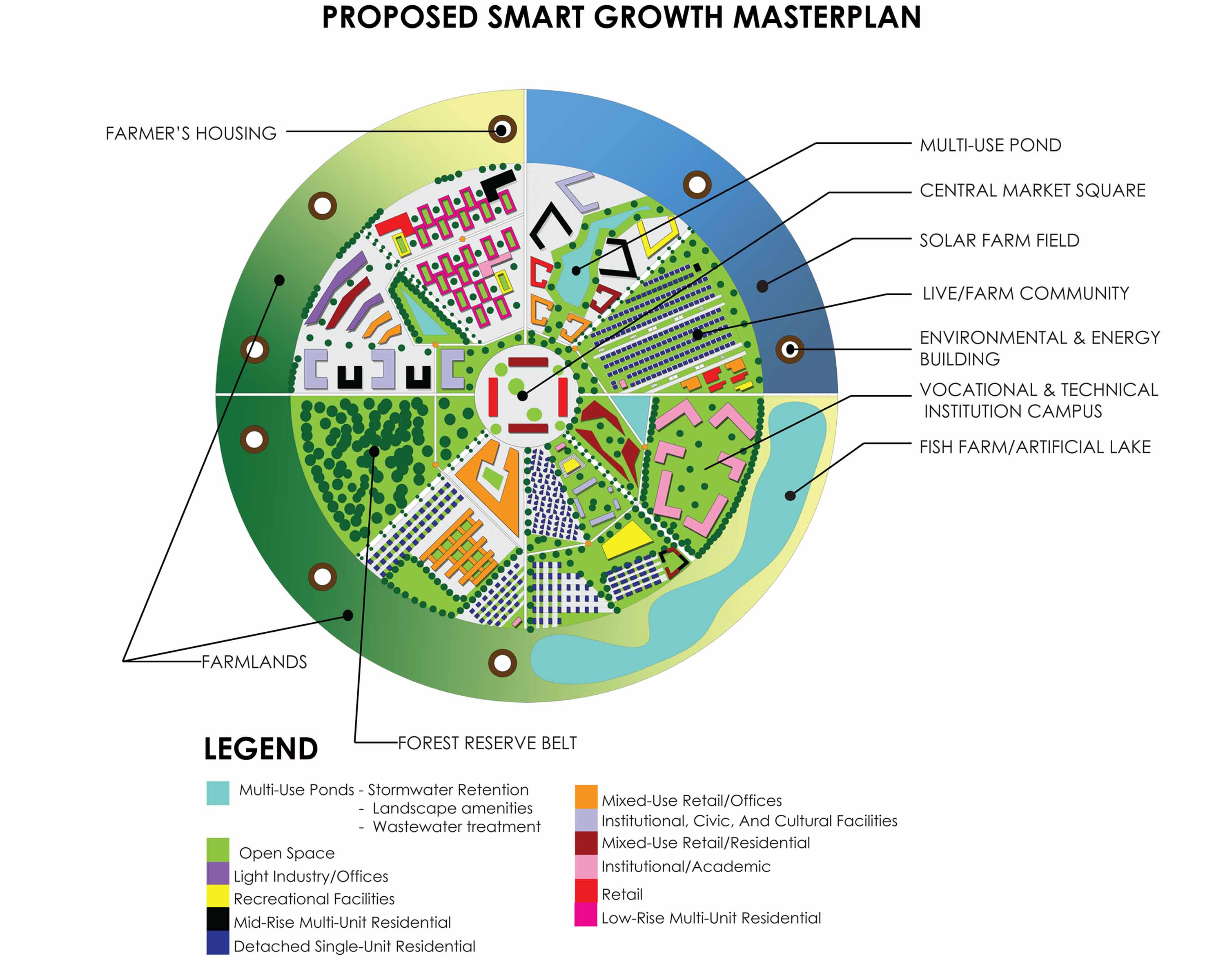 smart growth community Smart growth encourages communities to craft a vision and set standards for development that respect community values of architectural beauty and distinctiveness, as well as expand choices in housing and transportation.